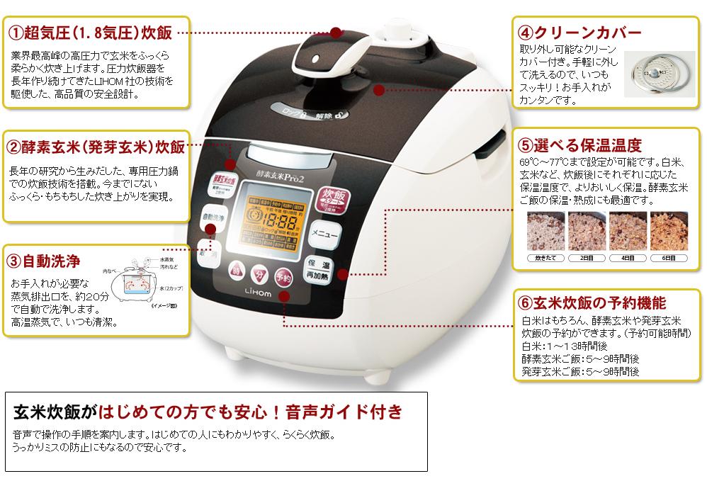酵素玄米Pro2機能