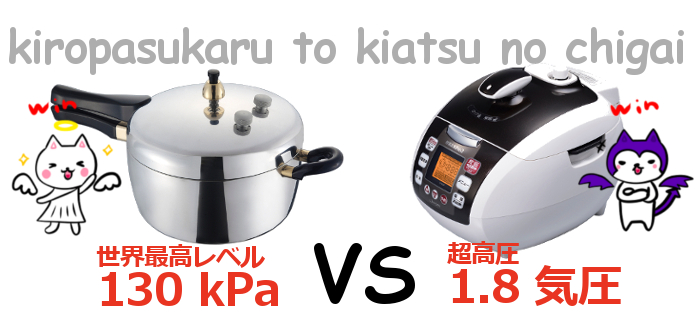 kPaと気圧の違い